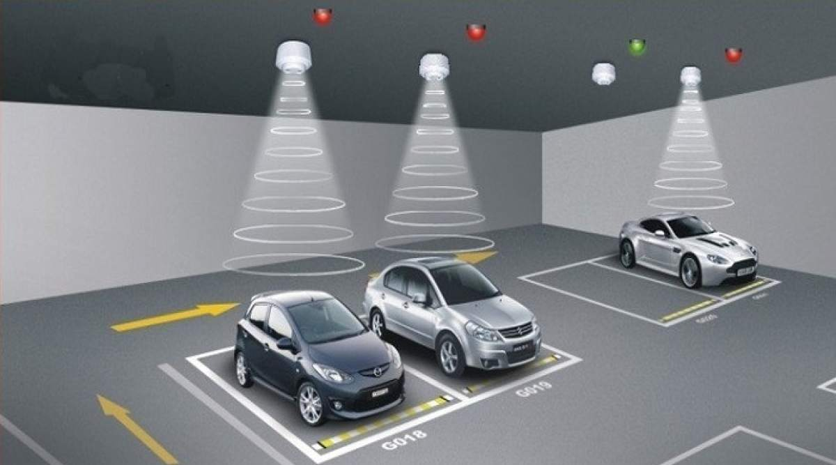 Developments in Parking Management Systems