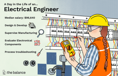 Facts About Engineering